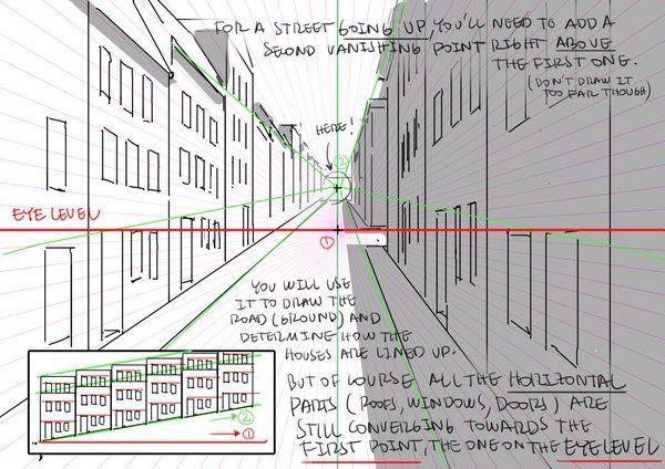 """ThomasRomain ロマン・トマ on Twitter: """"斜面の描き方。難しいでしょう?本当はそれほどでもないですよ。できるだけ簡単に説明してみました。とりあえず英語で。 How to draw street slopes without losing your mind. http://t.co/LBUWvJ0NSN"""""""