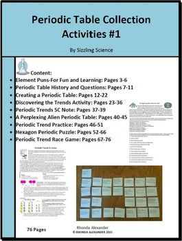 Periodic table collection of activities periodic table activities periodic table collection of activities urtaz Images