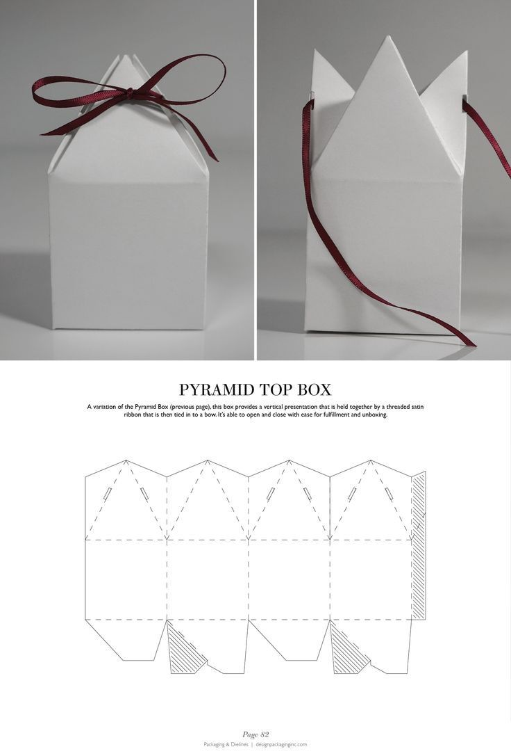 Pin by Thinkpackage on Retail Packaging | Pinterest | Free books ...