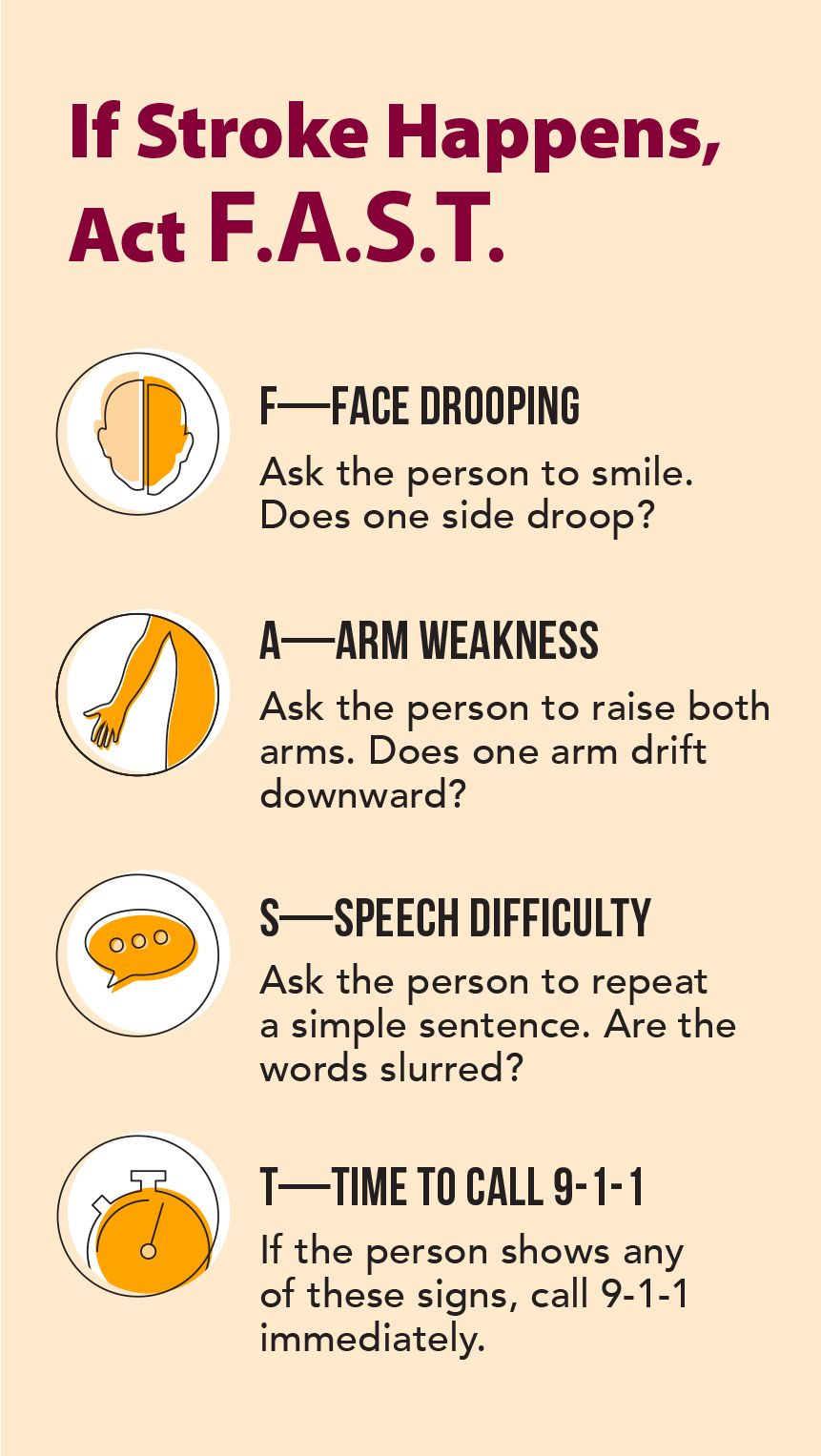 Learn the signs of a stroke and what you can do to prevent