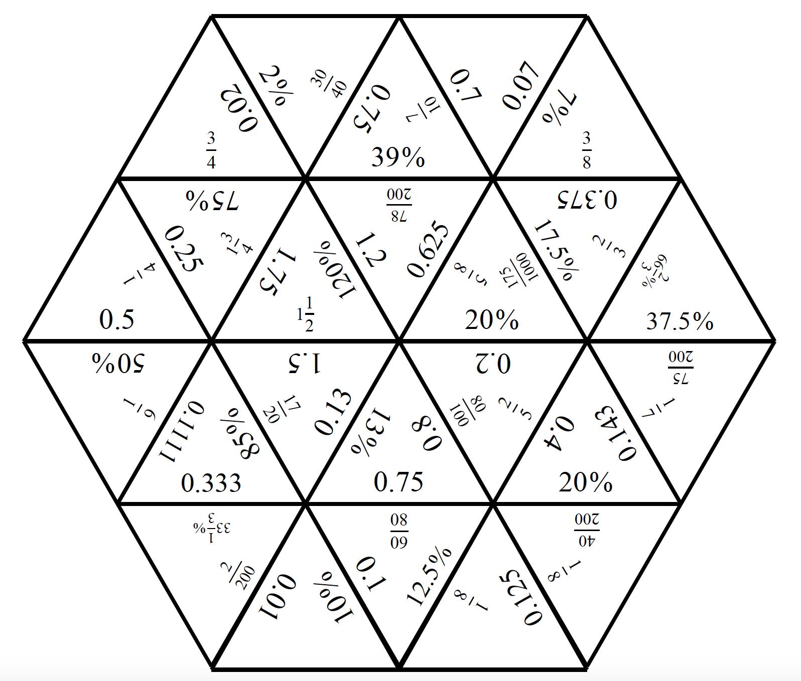 Tarsia Puzzle Fractions,Decimals and Percents Math