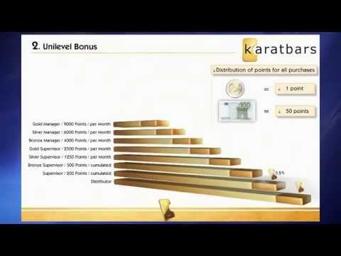 ▶ Karatbars Affiliate, 12 Week Plan to Earn $4500 a Week
