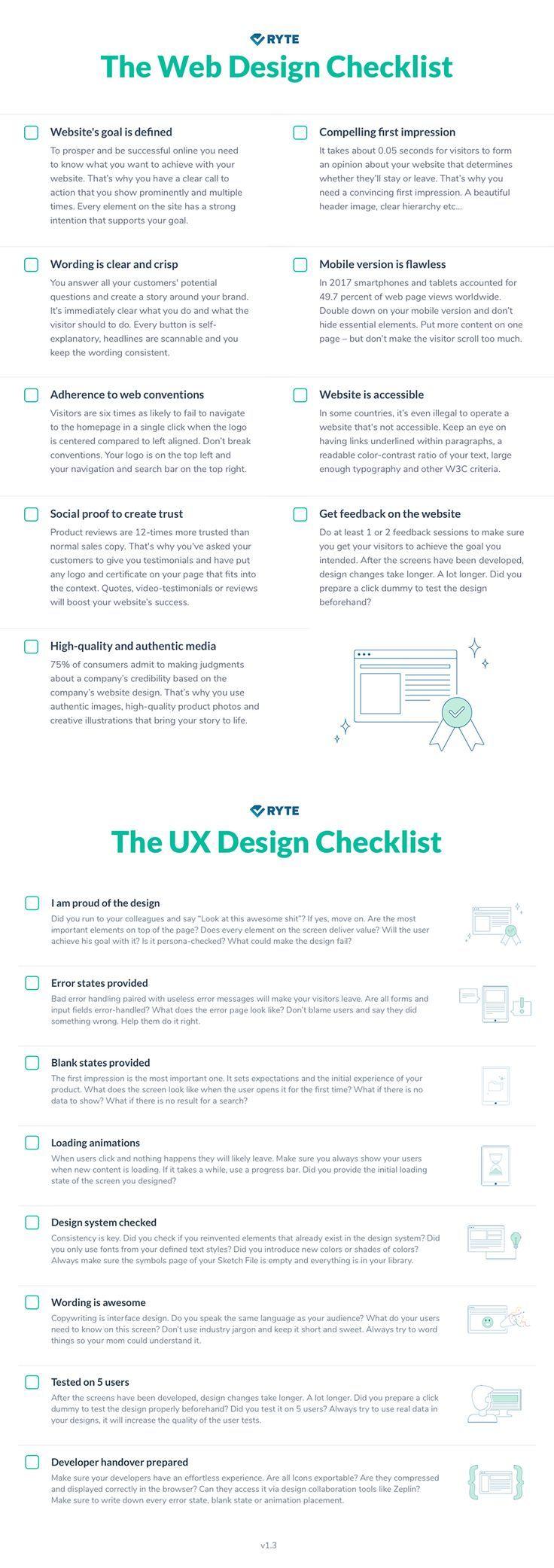 A 17 Step Web Design Ux Checklist Infographic Web Design Basics Web Design Websites Web Design