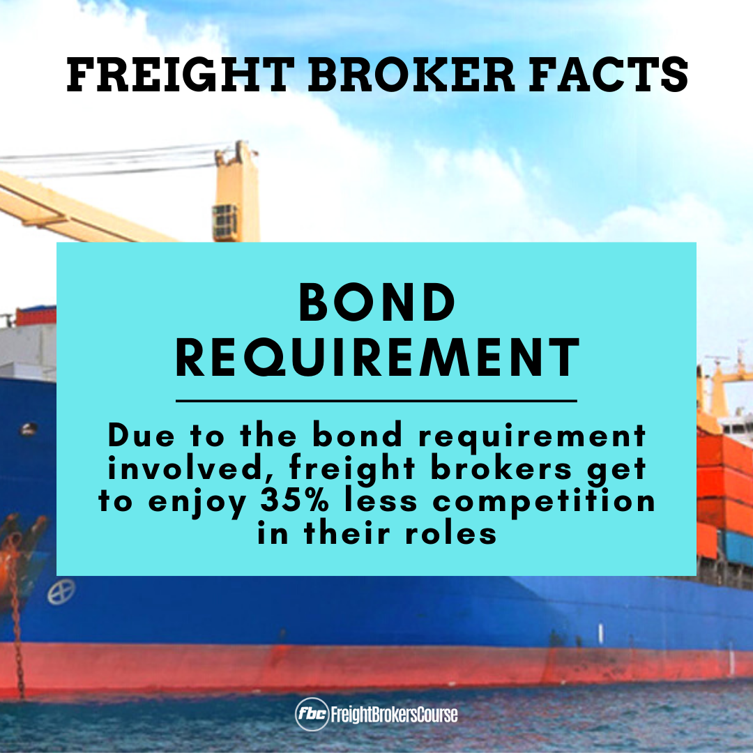 Become A FREIGHT BROKER! Starts your FREIGHT BROKER TRAINING only $99 Call  us: 855-411-1026 #Broker #Agent … in 2020 | Logistics jobs, Logistics  management, Online training