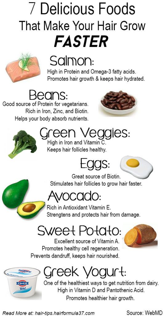 7 Foods That Make Your Hair Grow Faster Hair Care Amp Hair