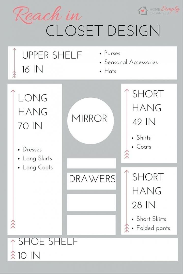 Exquisite Closet Dimensions For Hanging Clothes Your