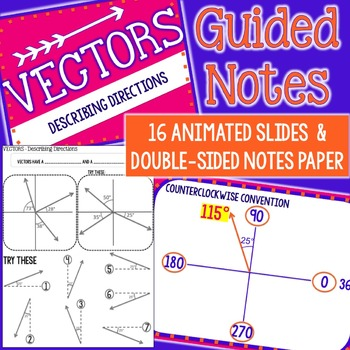 VECTORS - Describing Directions Guided Notes - PowerPoint Physics - new periodic table lesson ppt