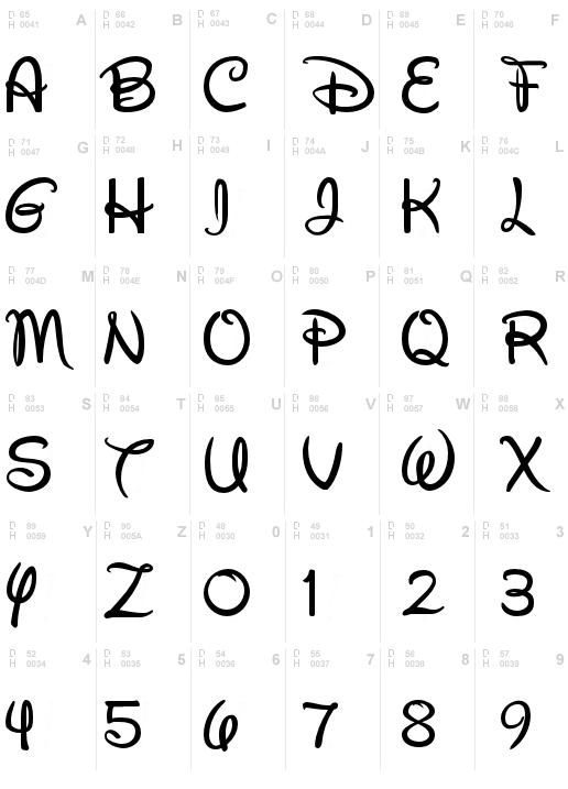 Letras disney alfabeto letras caligrafia tipograf a letras y letras de disney - Lettre disney ...