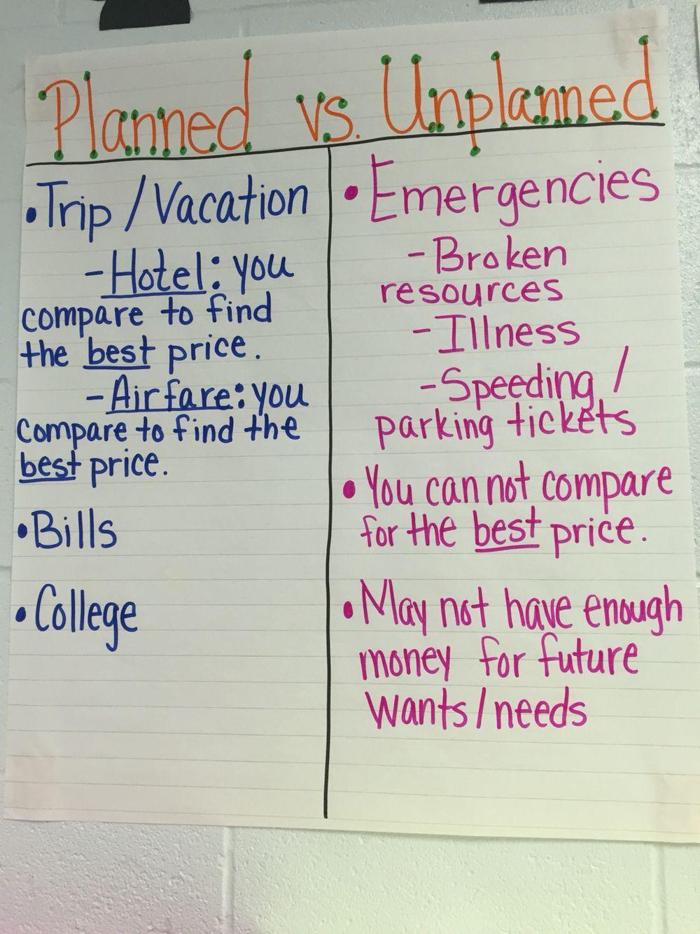Personal Financial Literacy! Planned vs. Unplanned