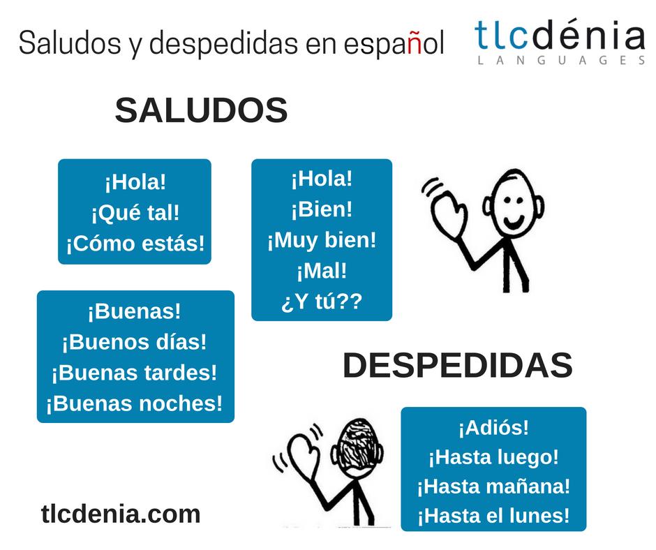 how to speak hello in spanish