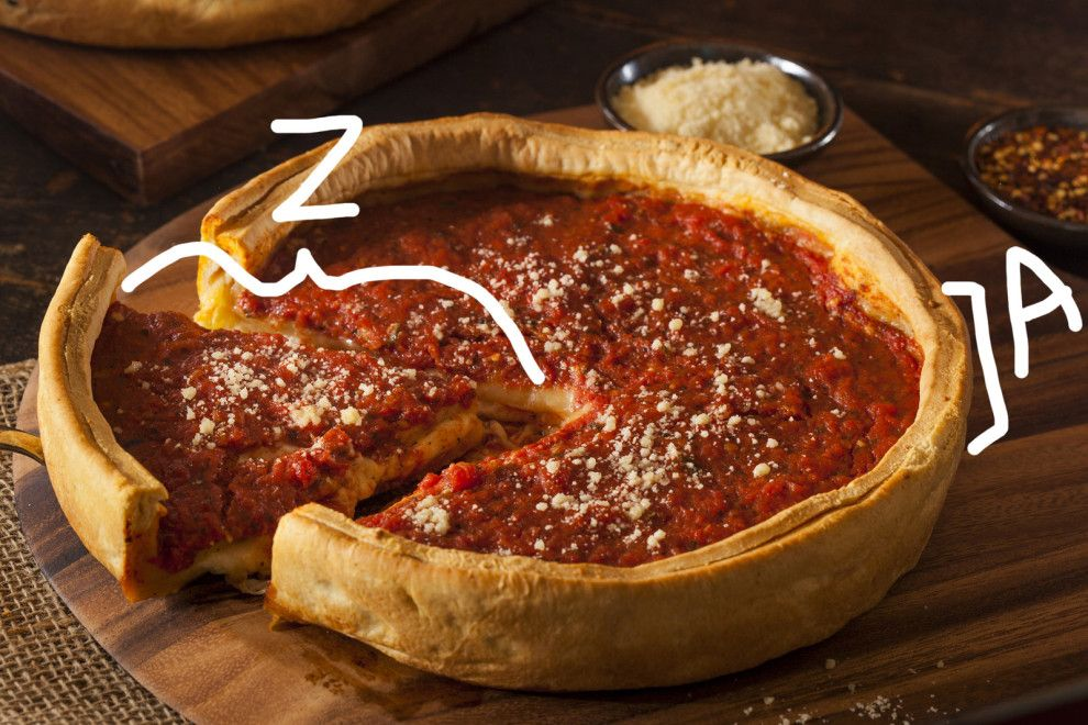 And finally to calculate the volume of this deepdish