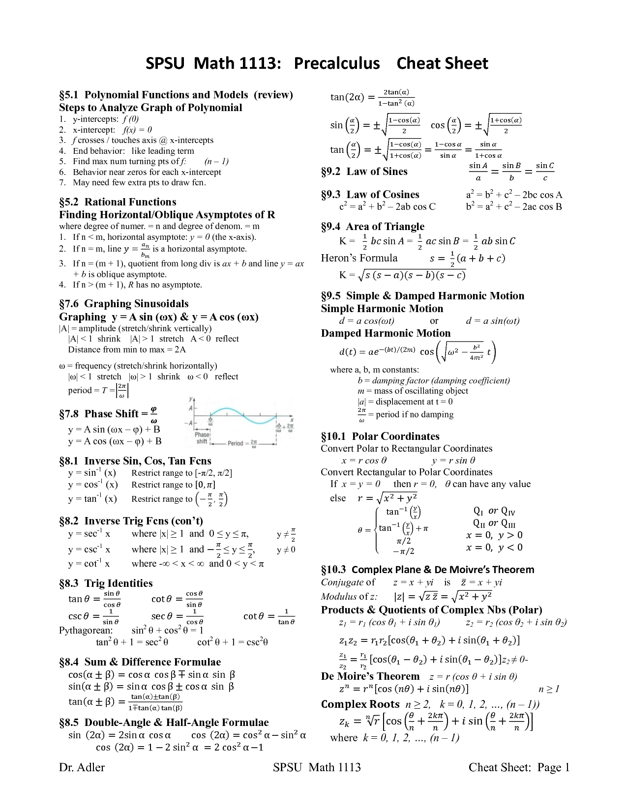 Spsu Math Precalculus Cheat Sheet