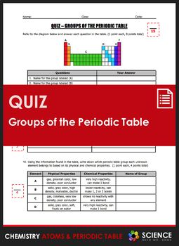 Quiz element groups of the periodic table periodic table alkali quiz element groups of the periodic table periodic table alkali metal and noble gas urtaz Gallery