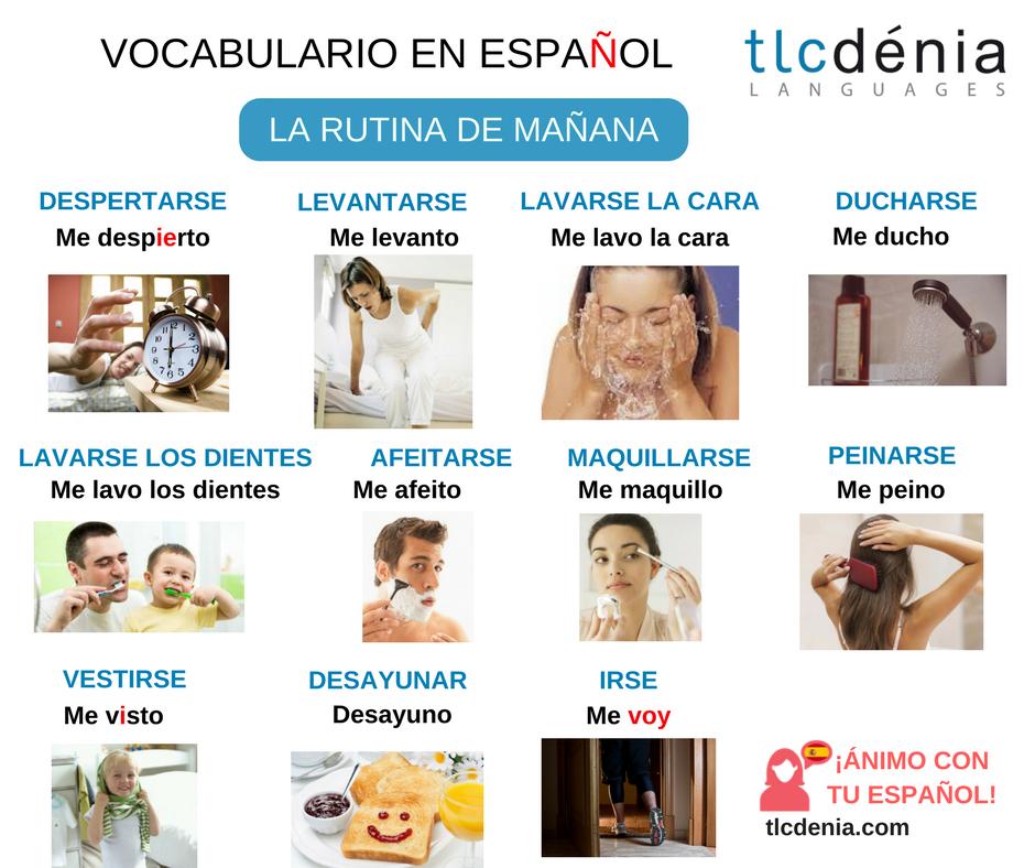 Jugar juego speed dating español Lieder über lässiges Dating