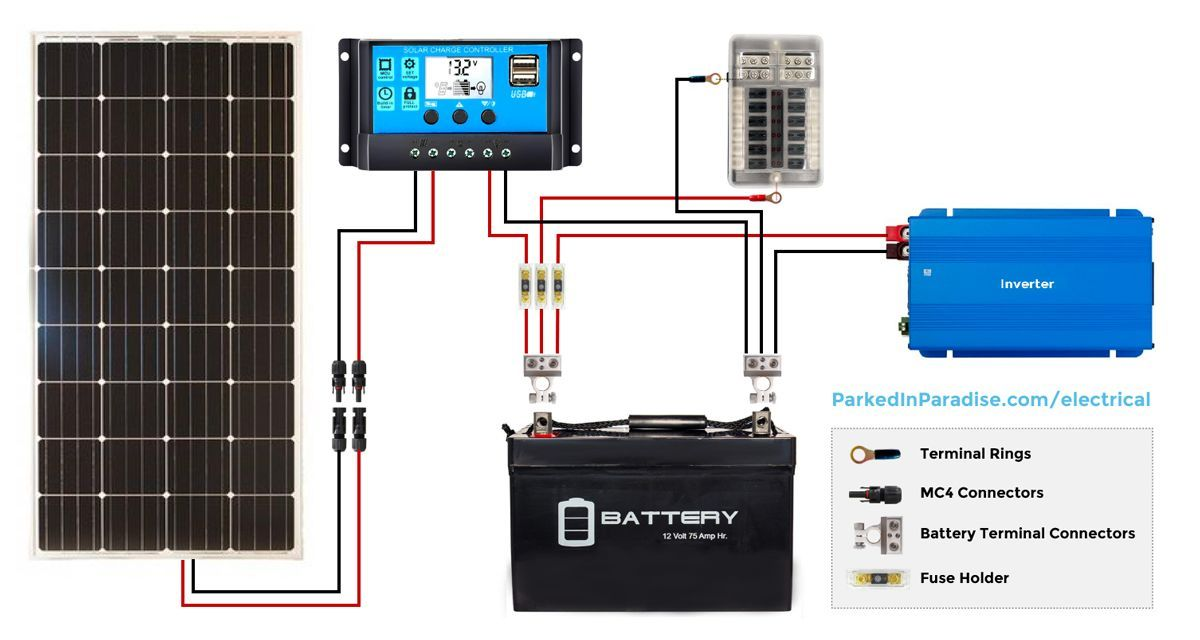 Solar Panel Calculator & DIY Wiring Diagrams Solar panel