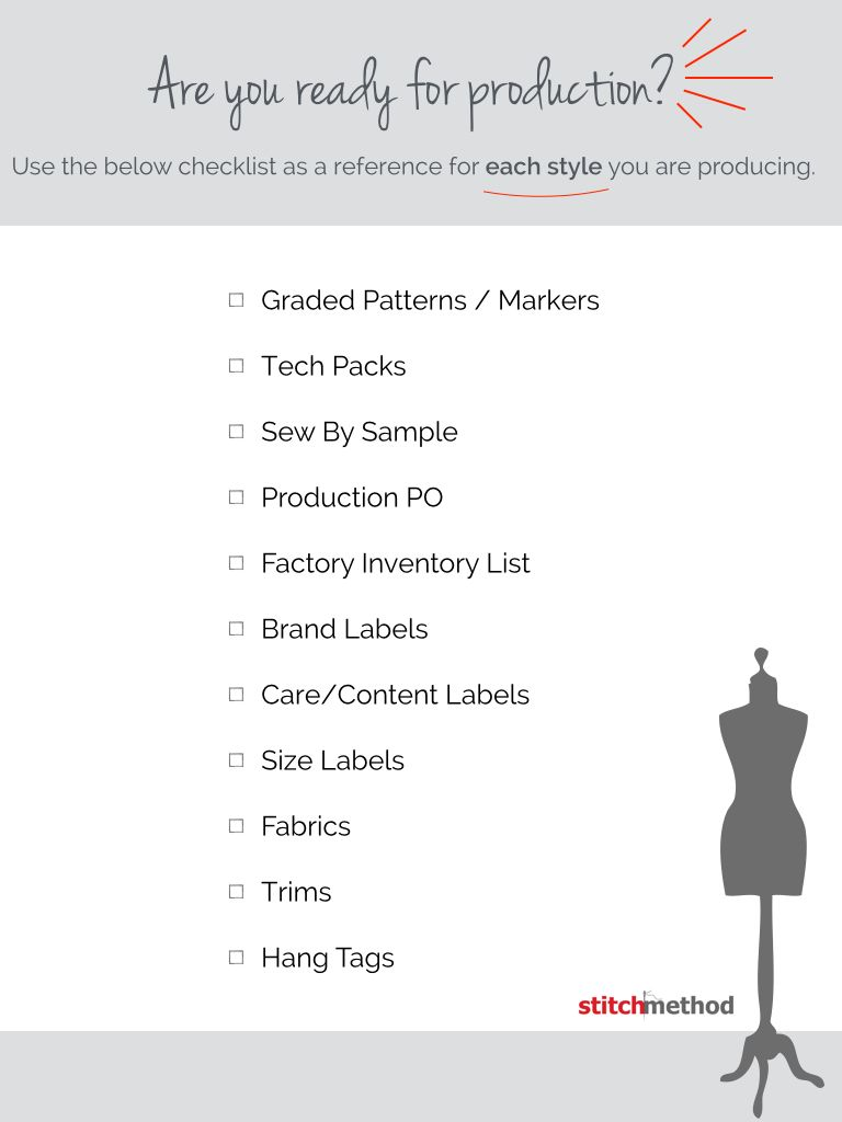 Clothing Line Production The Step By Step Process For Fashion Designers Fashion Design Clothing Size Chart Size Chart