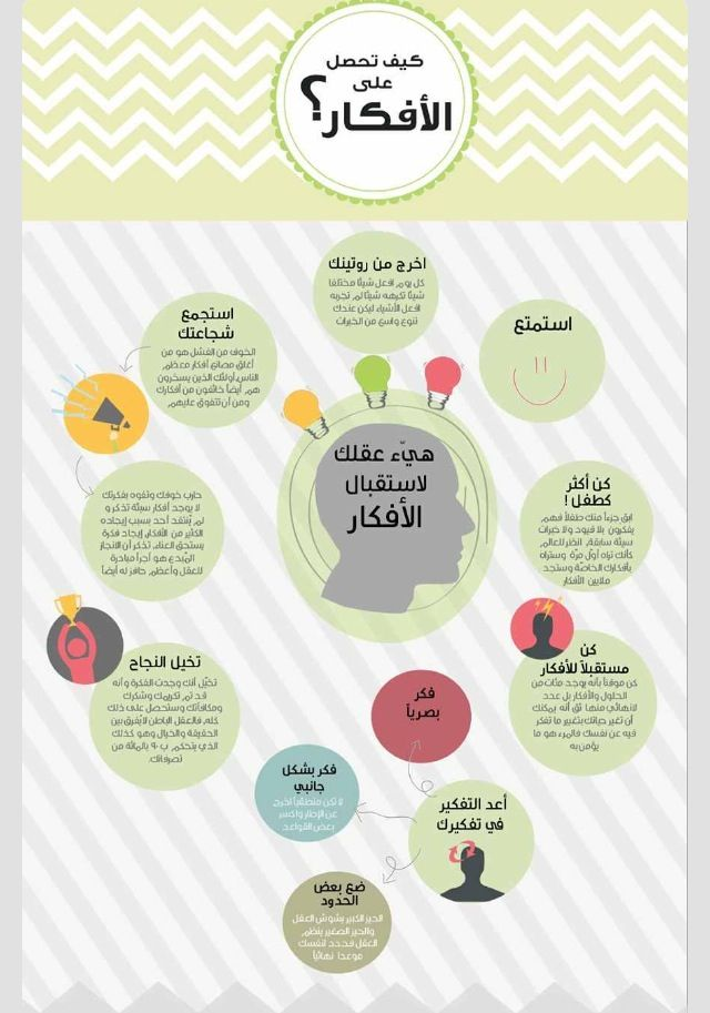 Pin By Athra Nasser On خط عربي Positivity Pie Chart Quotes