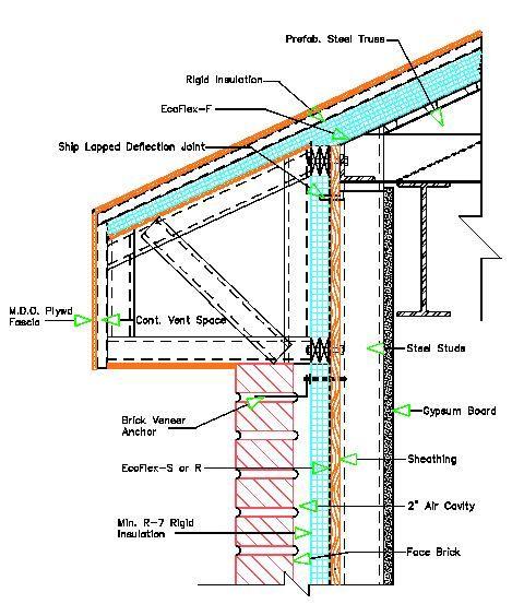 Brick Veneer Wall Detail Drawings Section Drawing Architecture Brick Veneer Wall Roof Detail