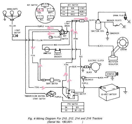 71 Sportster Wiring Diagram