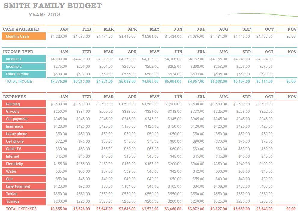 Free Family Budget Planner Design table chart Pinterest
