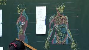 Image result for heart chalkboard