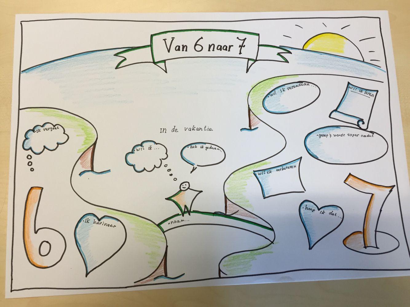 Mindscape overgang schooljaar groep 6-7 | Mindscape | Pinterest