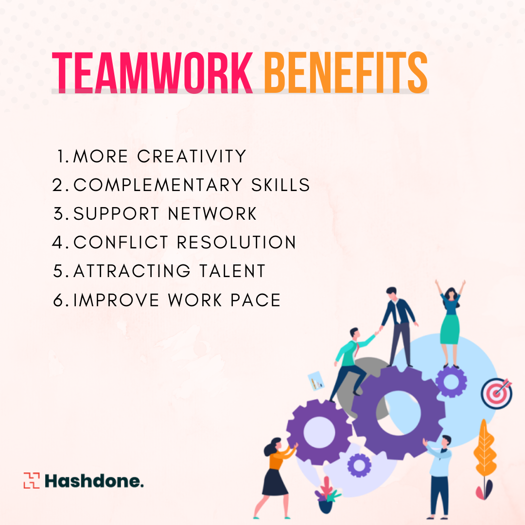 These Benefits Of Teamwork Will Improve Your Productivity Hashdone Teamwork Effective Communication Support Network