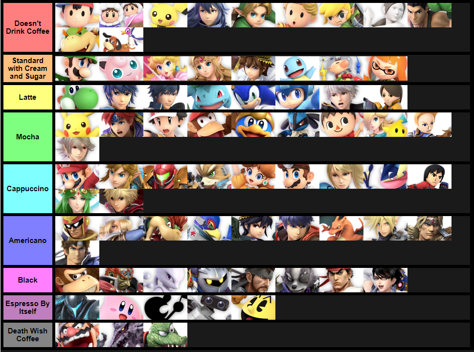 Smash Bros Ultimate Tier List Coffee Edition Smash Ultimate Tier Lists Smash Bros Smash Bros Funny Super Smash Bros
