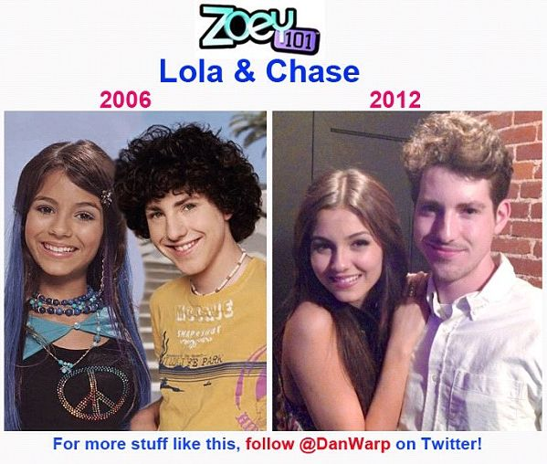 Lola And Chase From 2006 To 2012 They Have Changed A Lot