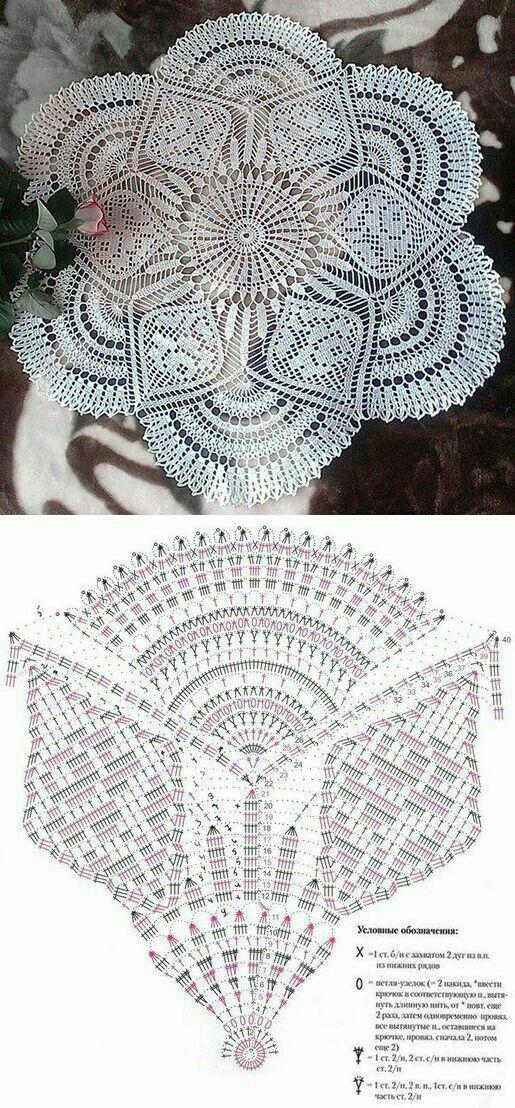 Pin de Nell Olivera en crochet hogar   Pinterest   Carpeta ...
