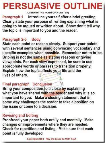 Persuasive Outline  English Persuasive Writing And School