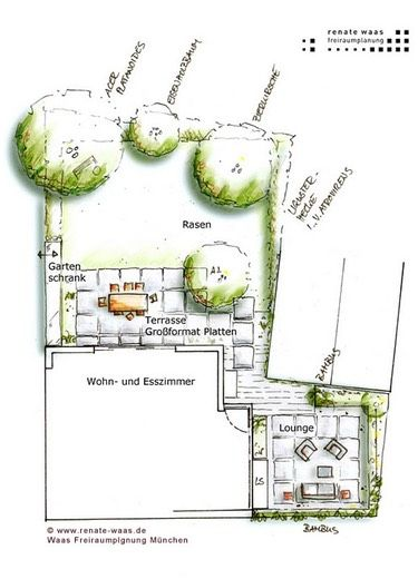 pflanzplan schattiger garten mit beeten für stauden, gräser und, Garten ideen