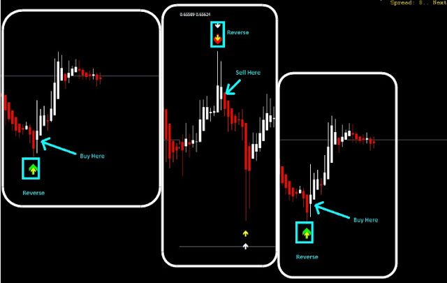 Forex Illumination Signals System Signals System Buy Sell Arrow