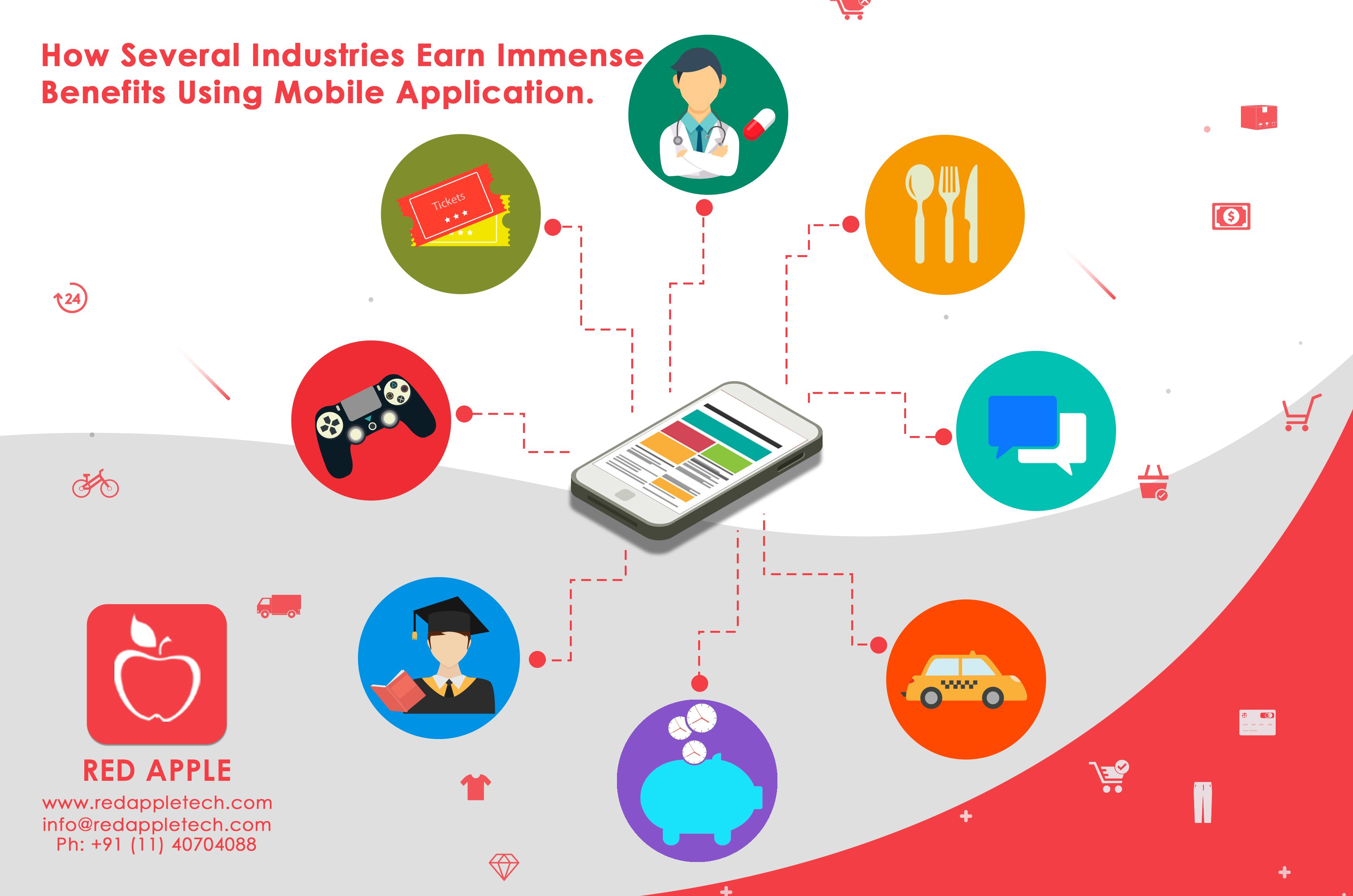 How Several Industries Earn Immense Benefits Using Mobile