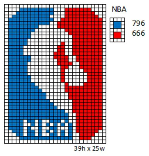 fe9ee03ae765a NBA Logo by cdbvulpix.deviantart.com on @deviantART | Cross Stitch ...
