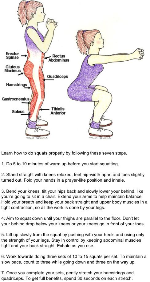 Look At What A Squat Works Check The Website For All The Benefits Of Doing Squats And Mor Fitness Facts Fitness Motivation Quotes Inspiration How To Do Squats