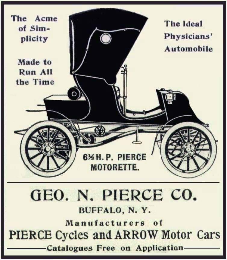 1903 Pierce Arrow Ad Car Catalog Pierce Motor Car