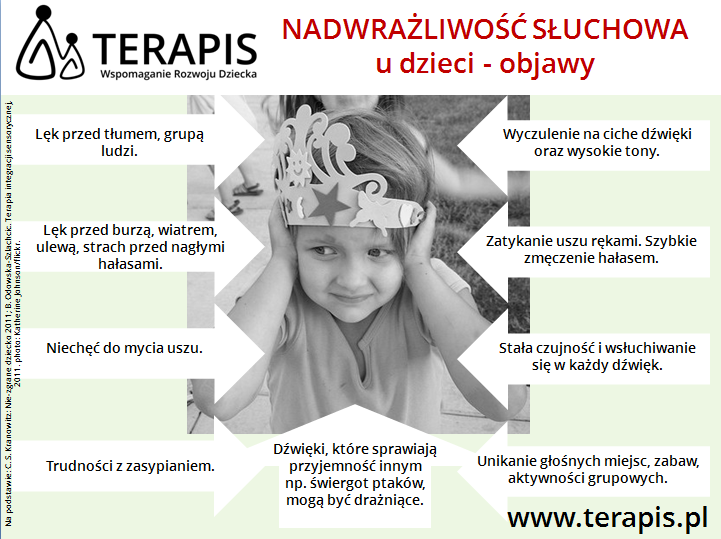 Terapis Integracja sensoryczna is part of Kids -