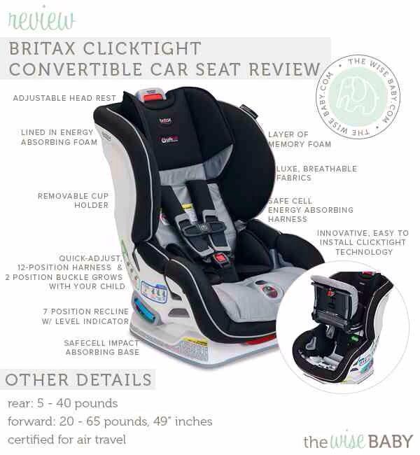 The Bomb Car Seat Britax Marathon Clicktight Car Seats Britax Marathon