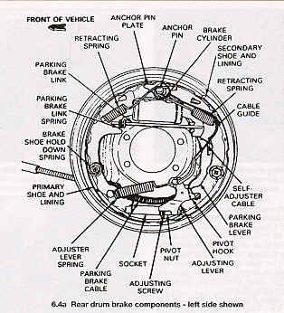 Cf Ed E F C F E on Ford Drum Brake Parts Diagram