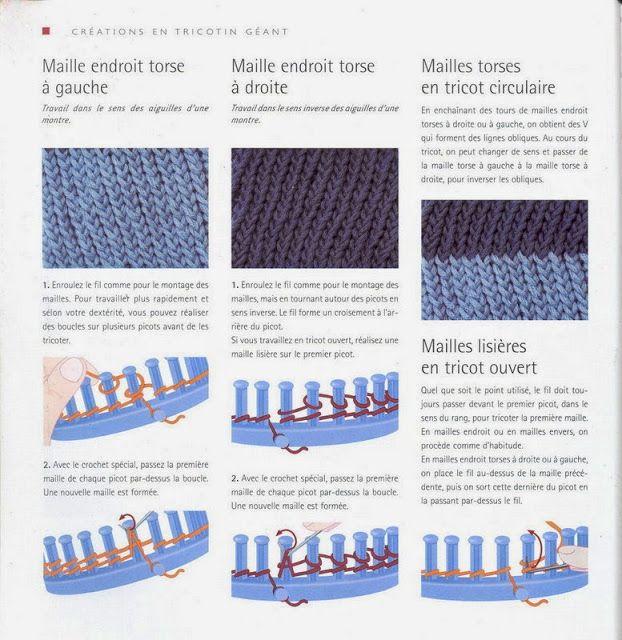 Cr ation au tricotin g ant les tricots de loulou picasa albums web technique tricot - Comment terminer un tricotin ...