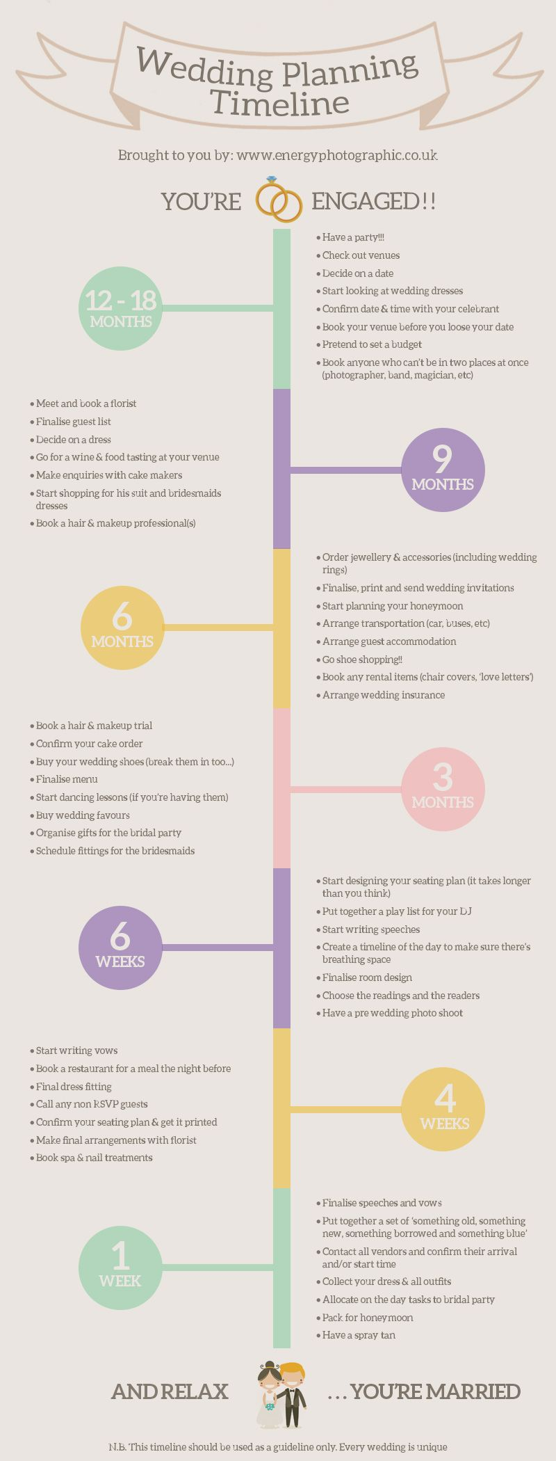 Wedding Planning Checklist Timeline