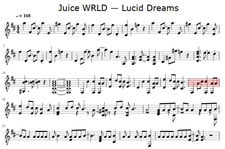 Juice Wrld Lucid Dreams Sheet Music Klaviernoten Kostenlose Klaviernoten Piano Sheet