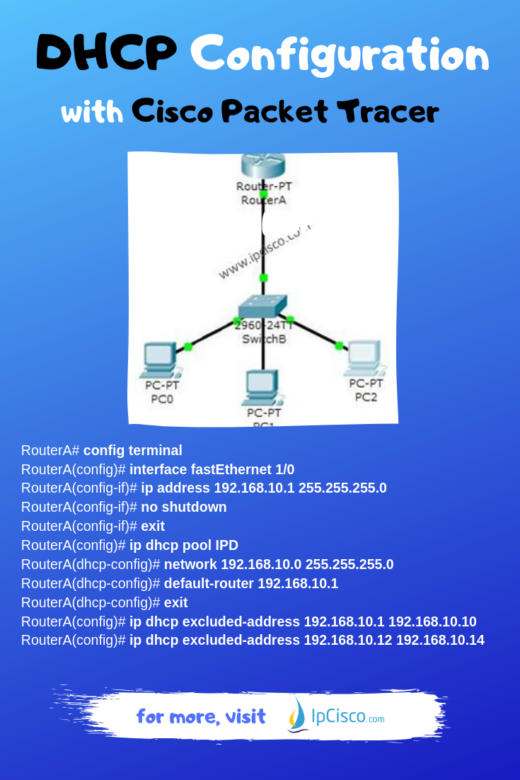 DHCP Configuration on Cisco Packet Tracer! DHCP Server