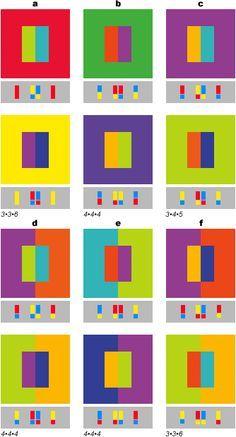 Color Harmonies Watercolor Painting Book