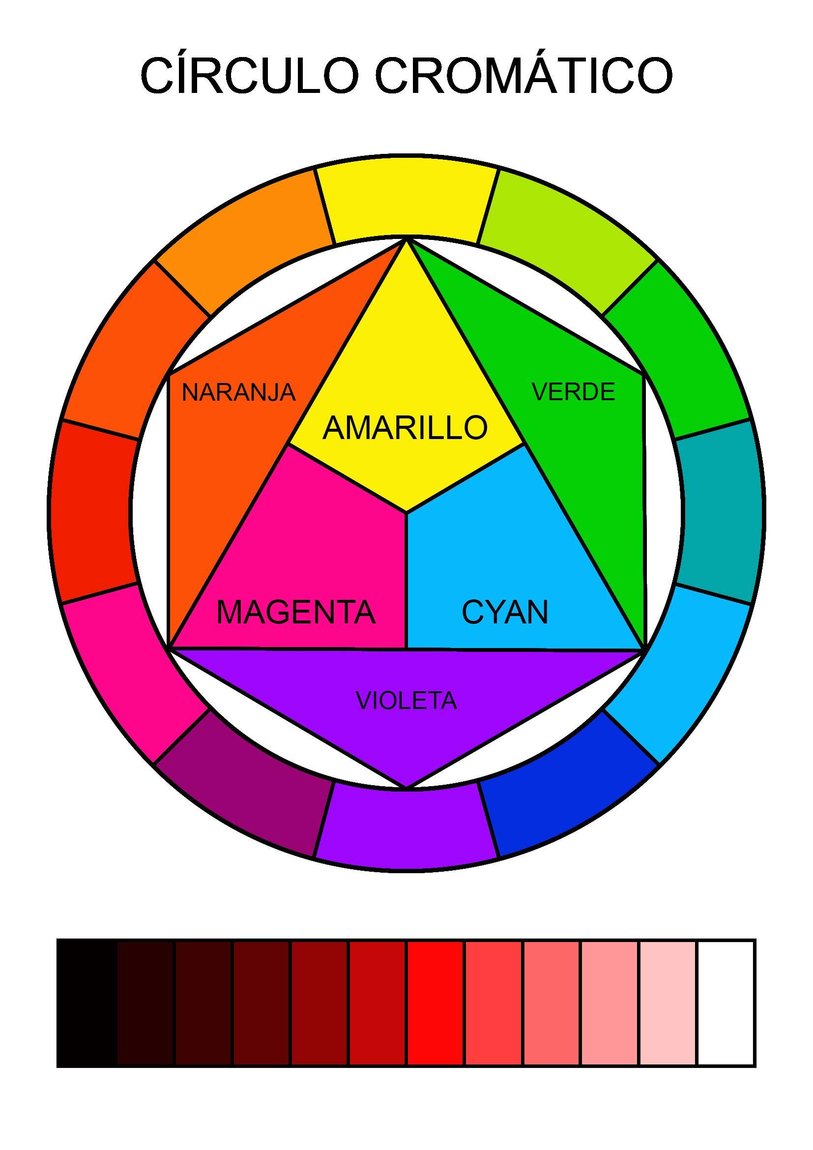 Círculo cromático | Pinterest | Círculos, Circulo cromatico y ...