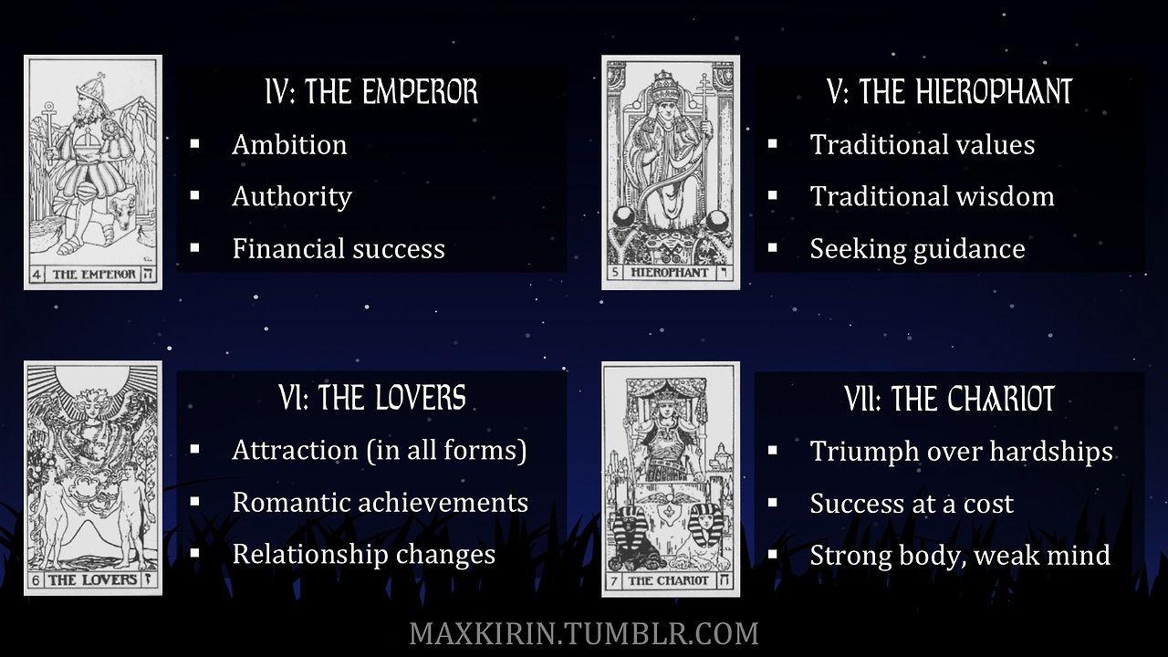 2 - Tarot Cheats: IV The Emperor, V The Hierophant, VI The