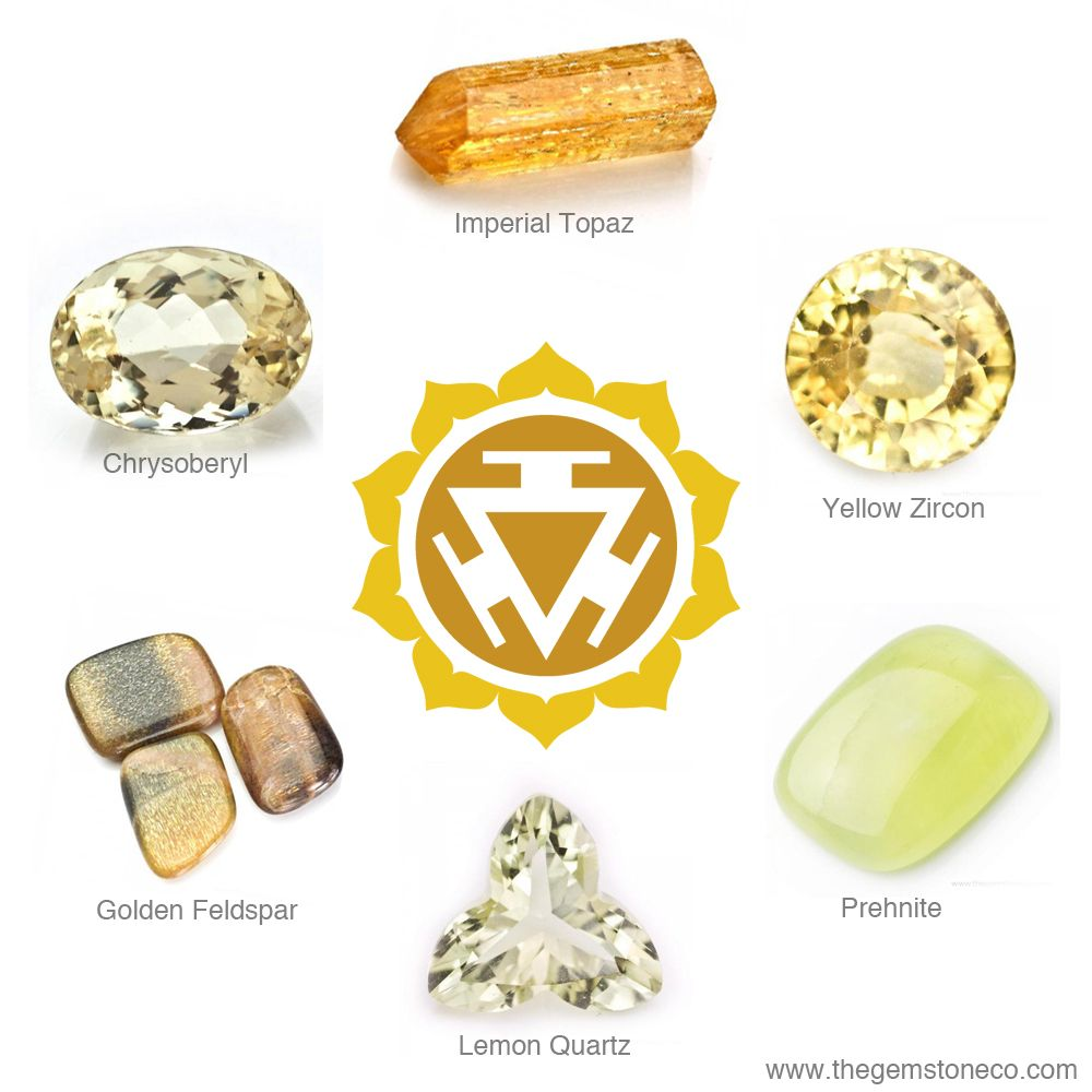 Image result for solar plexus gemstones