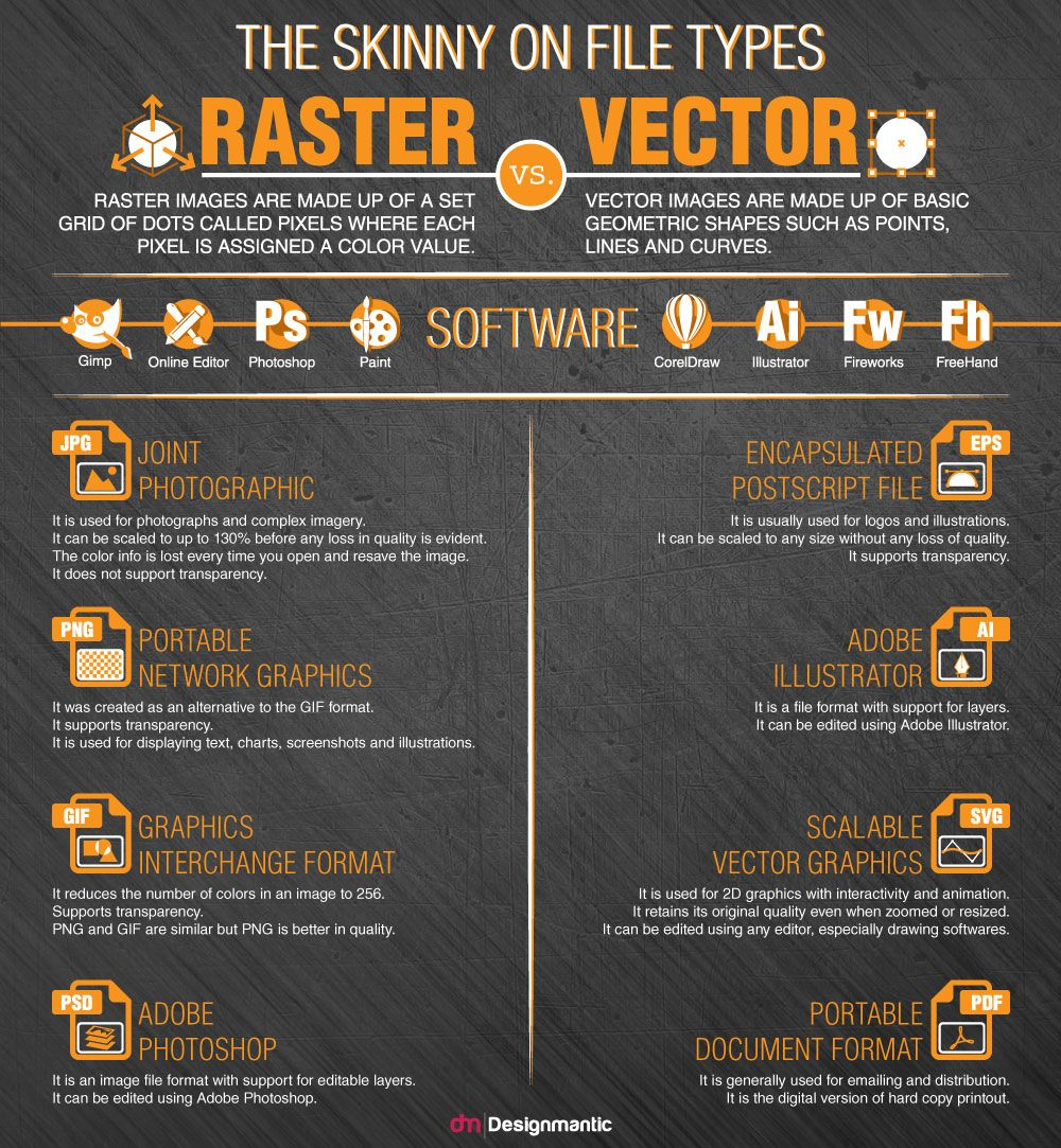 Trends For Vector Art File Types