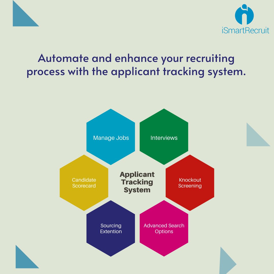 Automate And Enhance Your Recruiting Process With The Applicant Tracking System Applicanttrackingsystem Tale In 2020 Tracking System Staffing Agency Hiring Process